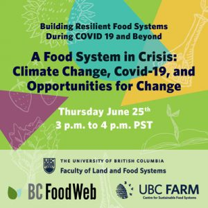 A Food System in Crisis: Climate Change, COVID-19, and Opportunities for Change