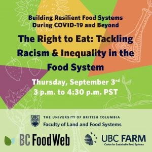 The Right To Eat: Tackling Racism & Inequality in the Food System