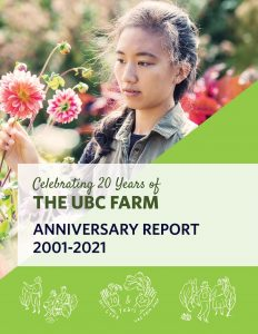 Celebrating 20 Years: The UBC Farm Anniversary Report is Published